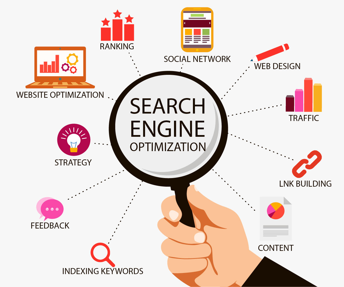 seo Freelancer SEO Experts